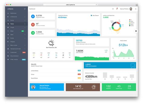 admin dashboard template 20 best responsive bootstrap website templates 2018 colorlib