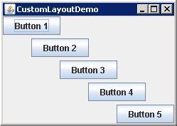 meaning of layout in java custom layout diagonallayout custom layout 171 swing