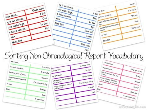 17 best images about non chronological reports on report writing student centered