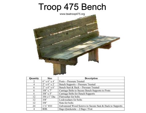 www amalgamatedstuff com bsatroop475 docs troop475 bench