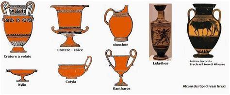 vasi grechi alcuni dei tipi di vasi greci anfora antica