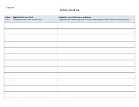 lessons learned template excel tunnelvisie