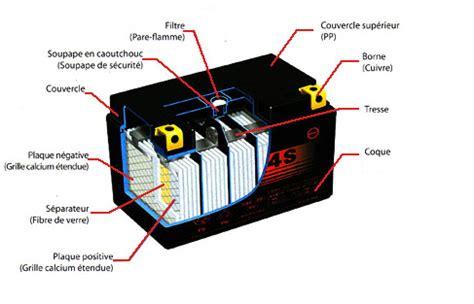 le batterie motards solidaires sud ouest entretien de la batterie