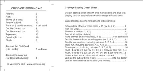 How Do You Play Crib by Cribbage Scoring Aid Crib Notes