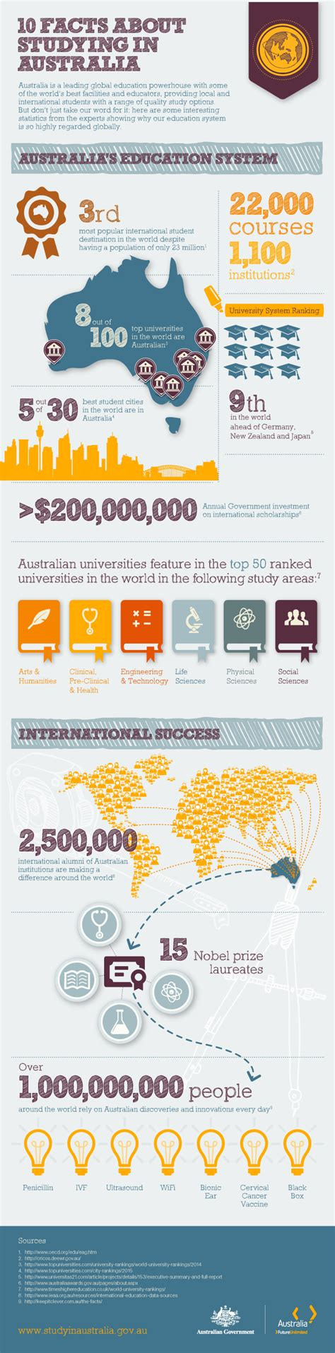insomnia study the west australian لماذا الدراسة في أستراليا