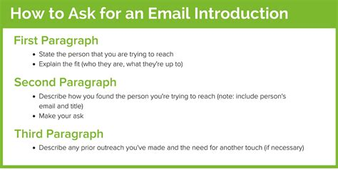 how to write an introduction email that wins you an in