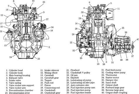 Mounting Mesin Dan Tranmissi Set Peugeot 206 troubleshooting and repairing diesel engines april 2011