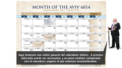 calendario judio 2015 2016 calendario judio para 2016