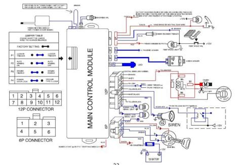 2012 jeep patriot wiring diagram 2012 jeep wrangler