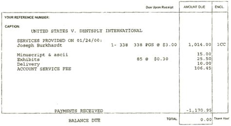Itemization And Documentation For Bill Of Costs U S V Dentsply International Inc Atr Deposition Invoice Template