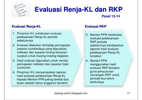 contoh laporan evaluasi kinerja contoh laporan monitoring dan evaluasi inspektorat laporan 7