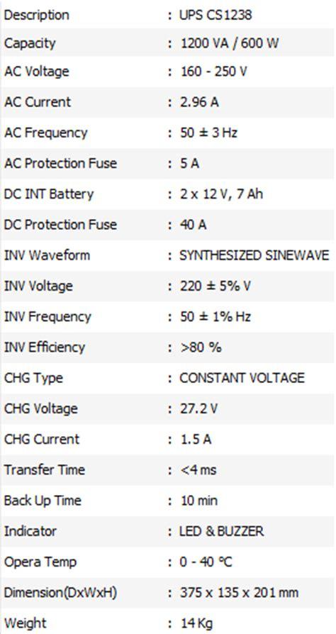Ica Cs 1238 daftar spesifikasi dan harga ups ica murah terbaru 2014