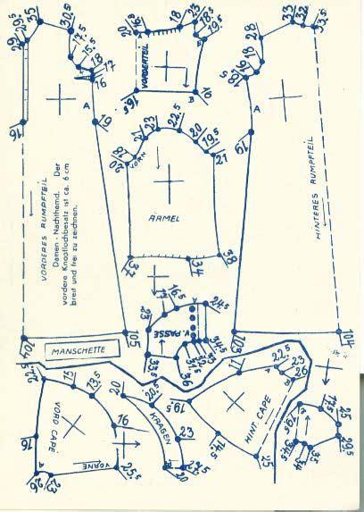 pattern making lutterloh lutterloh 1938 book of cards models diagram card 33