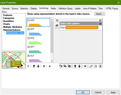 Arcgis Representations Tutorial   adjust polygon fill transparency via arcgis cartographic