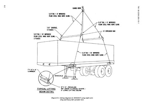 semi truck lighting diagram semi free engine image for