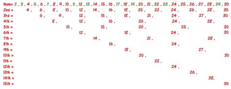 pattern between prime numbers prime number patterns what answered