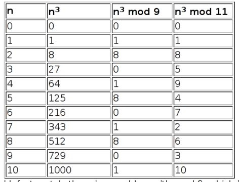 raiz cuadrada de 40 11 la raiz cuadrada 50 ra 237 ces blse