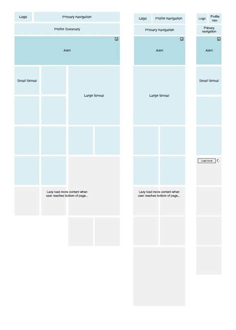 google design wireframe 65 mejores im 225 genes sobre dise 241 o responsivo en pinterest