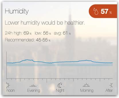 high humidity in bedroom excessive humidity in bedroom psoriasisguru com