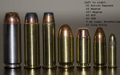 choosing the best ammunition for your firearm gun