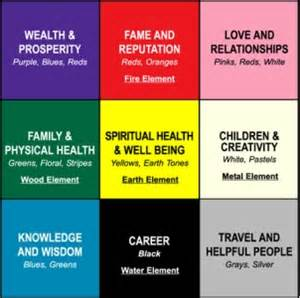 color of wealth feng shui your home for 7 steps the delicious day