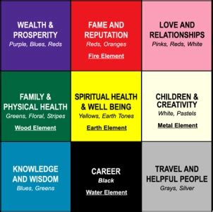 calming colours mental health feng shui your home for love 7 steps the delicious day