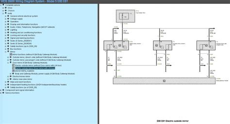 wiring diagram bmw e61 28 images e60 fuse box e60 e61