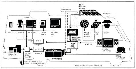travel trailer 12 volt circuit breaker wiring diagram 53