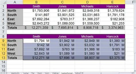 format excel billions use a custom format in excel to display easier to read