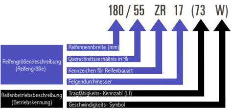 Motorradreifen Speedindex by Mc Reifenservice Info 252 Ber Motorradreifen