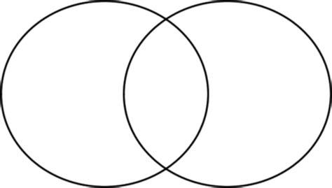 null set venn diagram empty set venn diagram 28 images venn diagram blank by