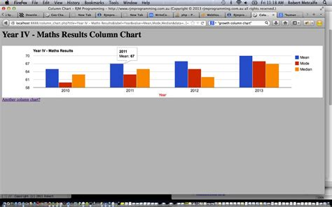 tutorial php html php javascript html google chart wrapper tutorial robert