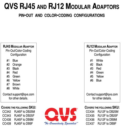 qvs serial devices