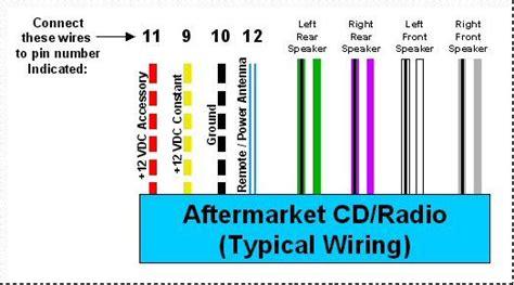 aftermarket radio wiring diagram radio diagram wire