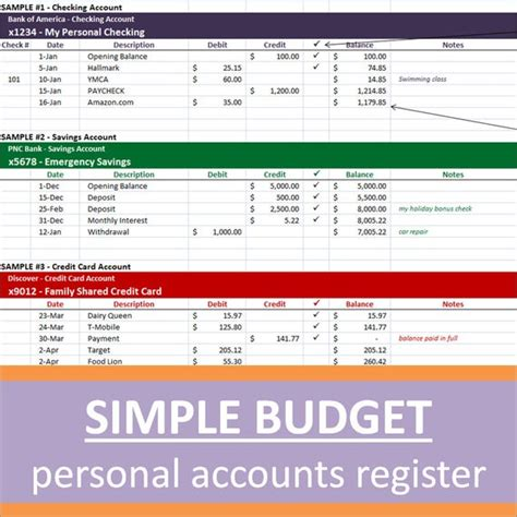 simple personal budget spreadsheets excel template