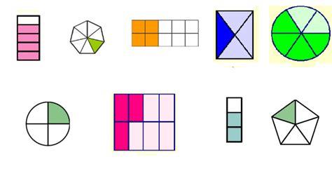 figuras geometricas fracciones sis 201 de prim 192 ria a matem 225 ticas las fracciones