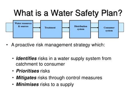 water distribution system monitoring a practical approach for evaluating water quality books colette robertson kellie water safety plans