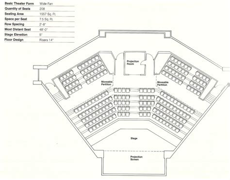 Stadium Floor Plans Gallery Of How To Design Theater Seating Shown Through 21