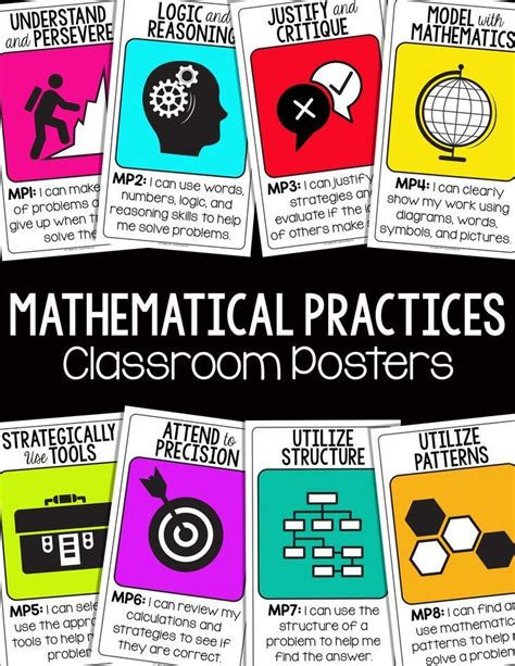 Effective Grading Practices For Secondary Teachers common mathematical practices free posters math teaching resources common