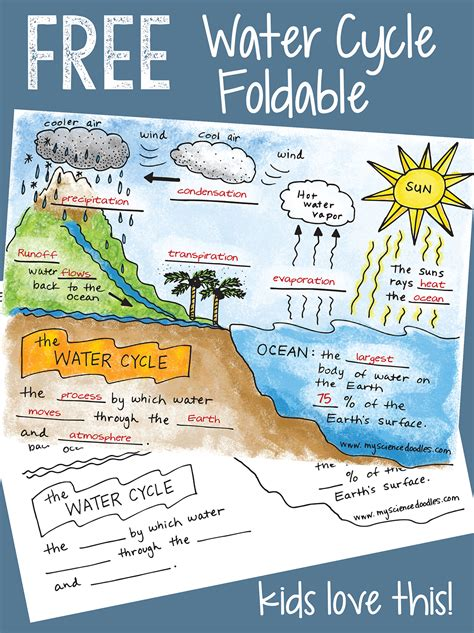 Pictures Water Cycle Writing Activity - free water cycle interactive notebook activities more