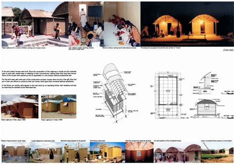 Indian Sections Pdf by Paper Loghouse Presentation Panel With Exploded