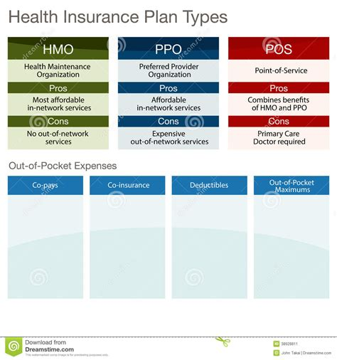 home insurance plan download