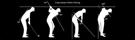 golf swing technique craig hanson professional golf instructor lessons