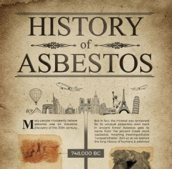Statute Of Limitations On Mesothelioma Claims timeline for mesothelioma lawyer timeline for