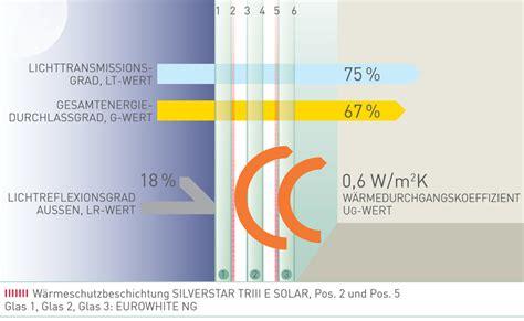 3 Fach Glas by Silverstar Triii E Solar 3 Fach Glas Und Warme Kante F 252 R