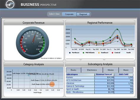 visual business intelligence microstrategy 8 1