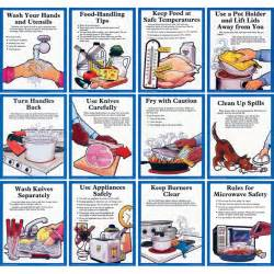 Kitchen Food Safety food safety posters
