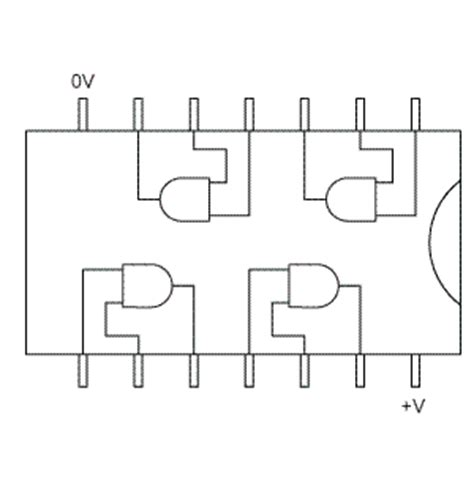 integrated circuits of and gate gcse bitesize using logic gates in electronic circuits