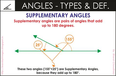 Angles Multipurpose Non Profilt Template 1 Learn By Images Angle Supplementary Angles