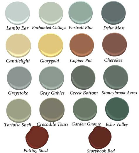 lp siding colors introducing the decorologist s exterior colors for lp